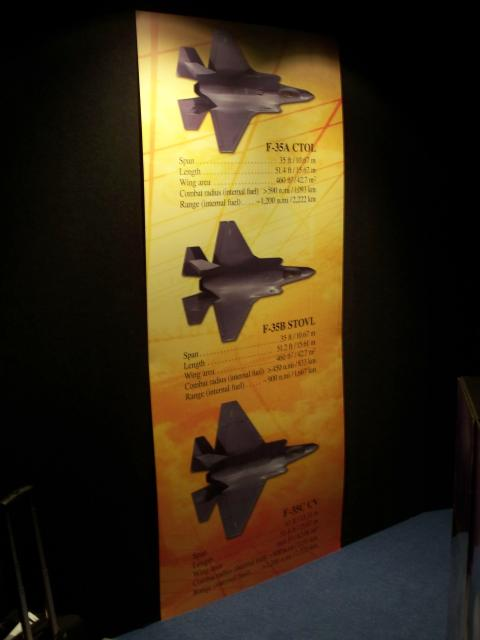 Info about the three types of F35